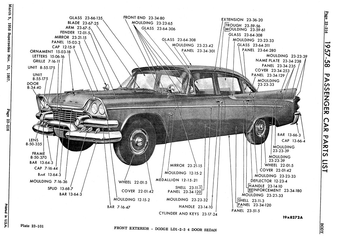 42 besides 1955 Buick Roadmaster Wiring Diagram furthermore Wiring Diagrams Of 1963 Plymouth 6 Savoy Belvedere And Fury Part 2 also 1965 Impala Console Wiring Diagram also 71 Cuda Gtx Wiring Diagrams. on 1955 plymouth belvedere