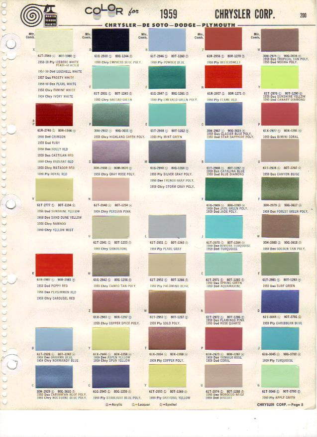 2017 Ford Paint Colors 2017 2018 Best Cars Reviews 2017