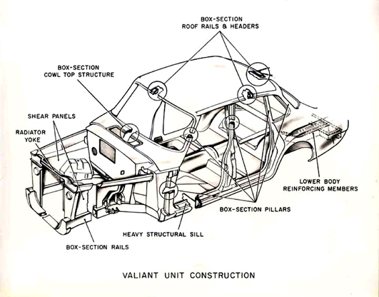 1951 Plymouth Wiring Diagram Plymouth Auto Wiring Diagram