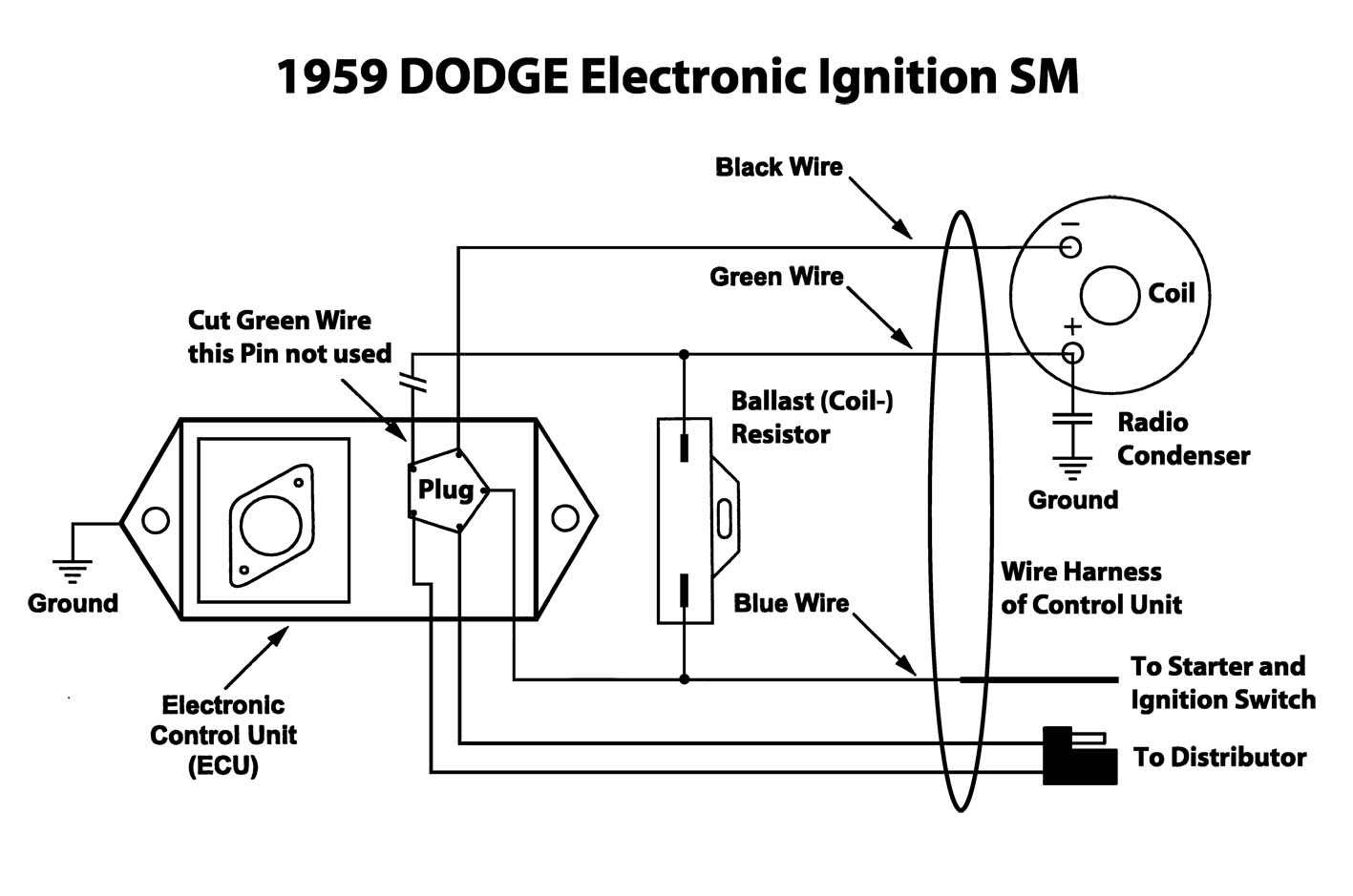 Viewing a thread - My Electronic Ignition Conversion DODGE 1959